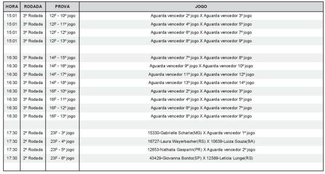 Programação - 25 de Maio - Quarta - Qualifying - Circuito Correios 2016 - Etapa RS_2-page-002