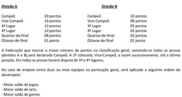 2016 Regulamento Copa das Federações-page-003